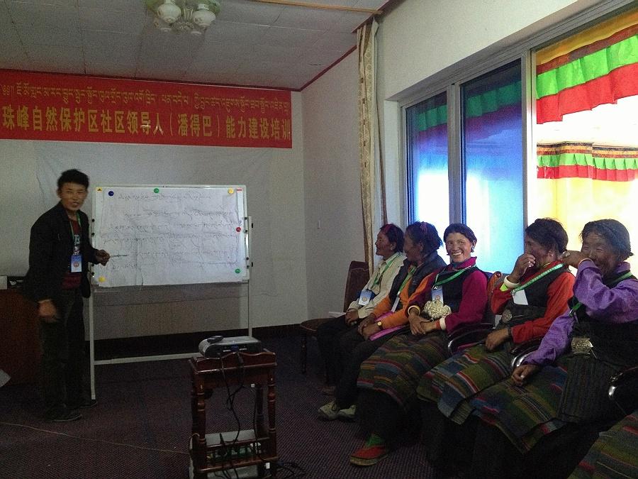 capacity building training
